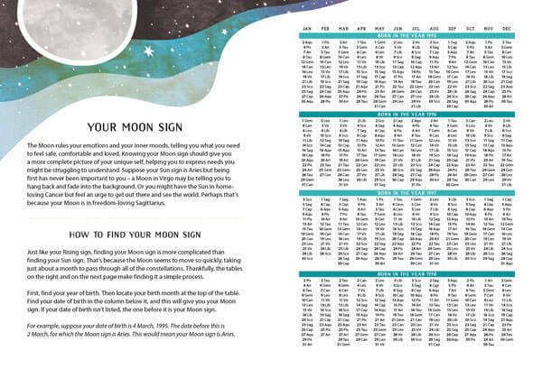 Astrology: Leo