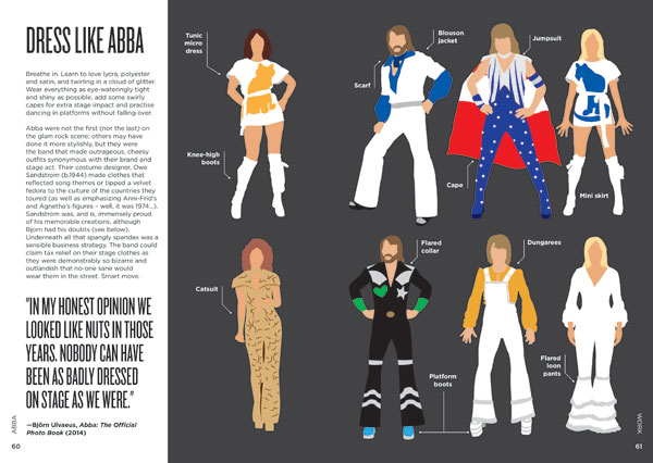Biographic: ABBA