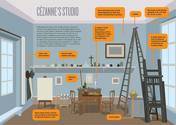 Biographic: Cezanne
