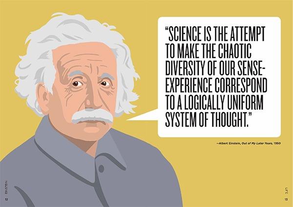 Biographic: Einstein