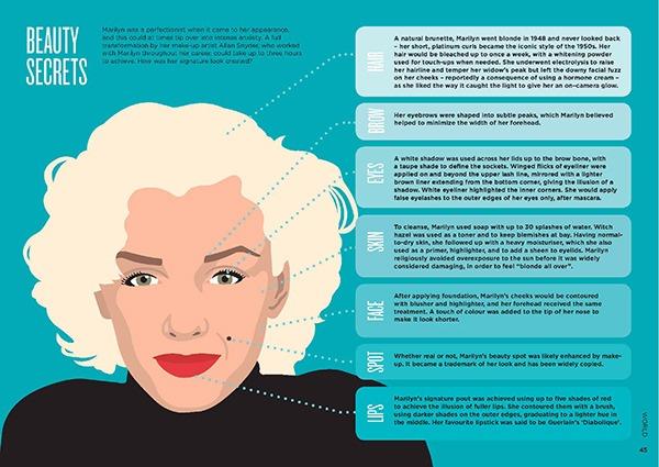Biographic: Marilyn