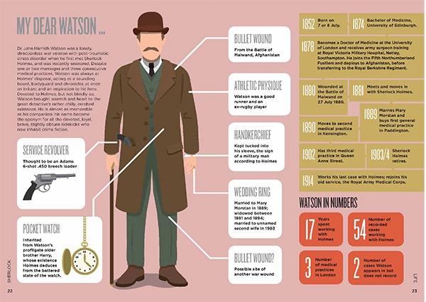 Biographic: Sherlock